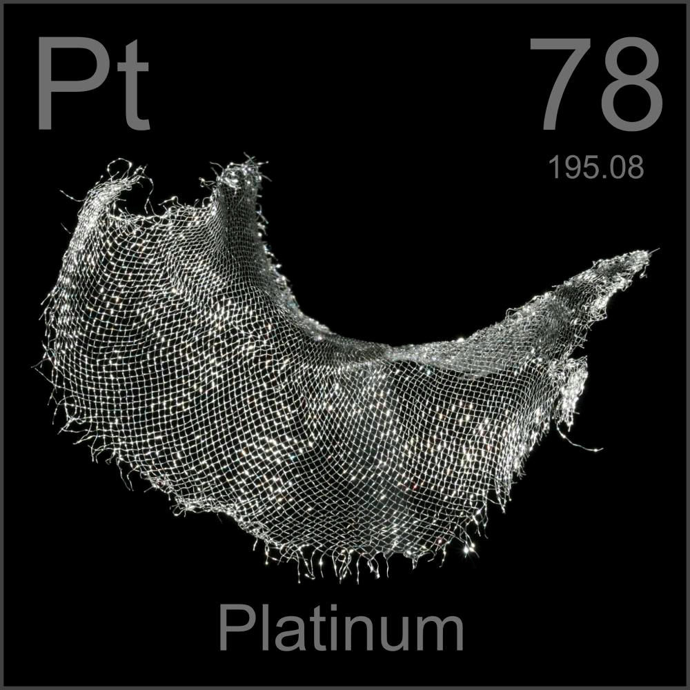 Platinum from a pictorial periodic table of the Elements